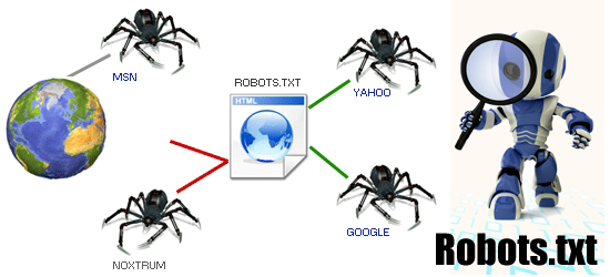 cach-su-dung-robots-txt-1